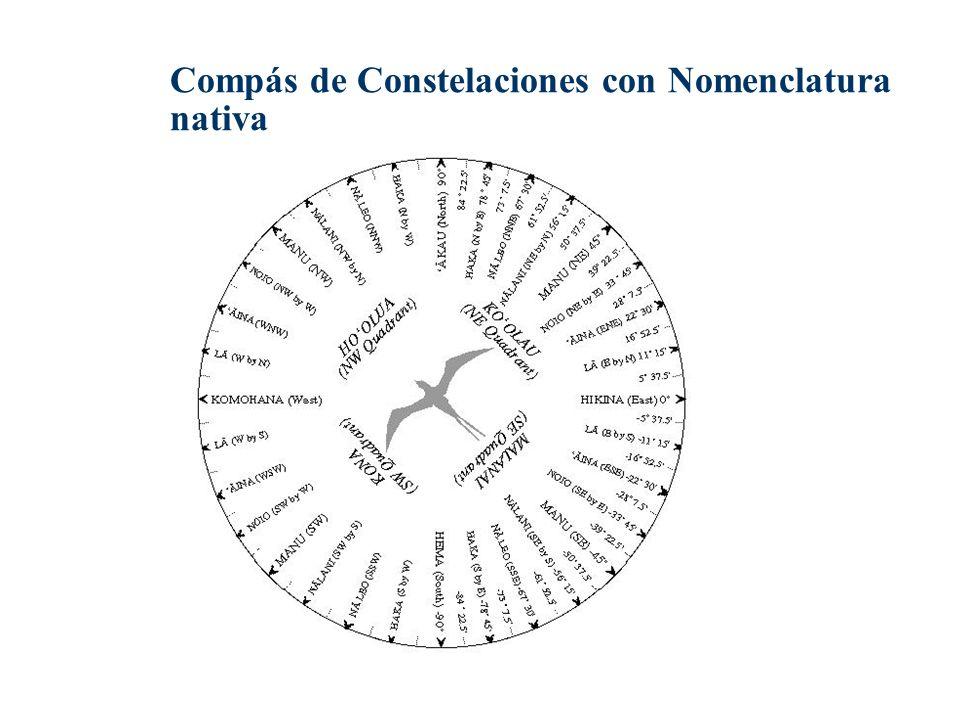 Compás de Constelaciones con Nomenclatura nativa