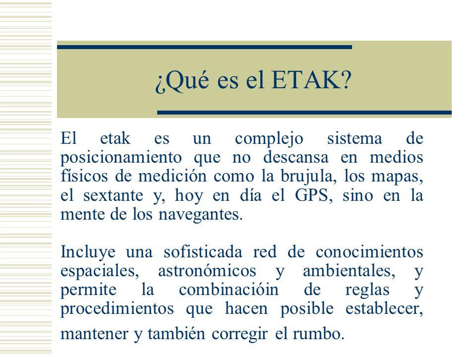 ¿Qué es el ETAK