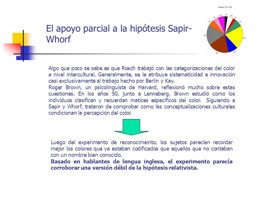 El apoyo parcial a la hipótesis Sapir-Whorf
