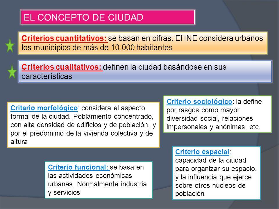 EL CONCEPTO DE CIUDAD Criterios cuantitativos: se basan en cifras. El INE considera urbanos los municipios de más de 10.000 habitantes.