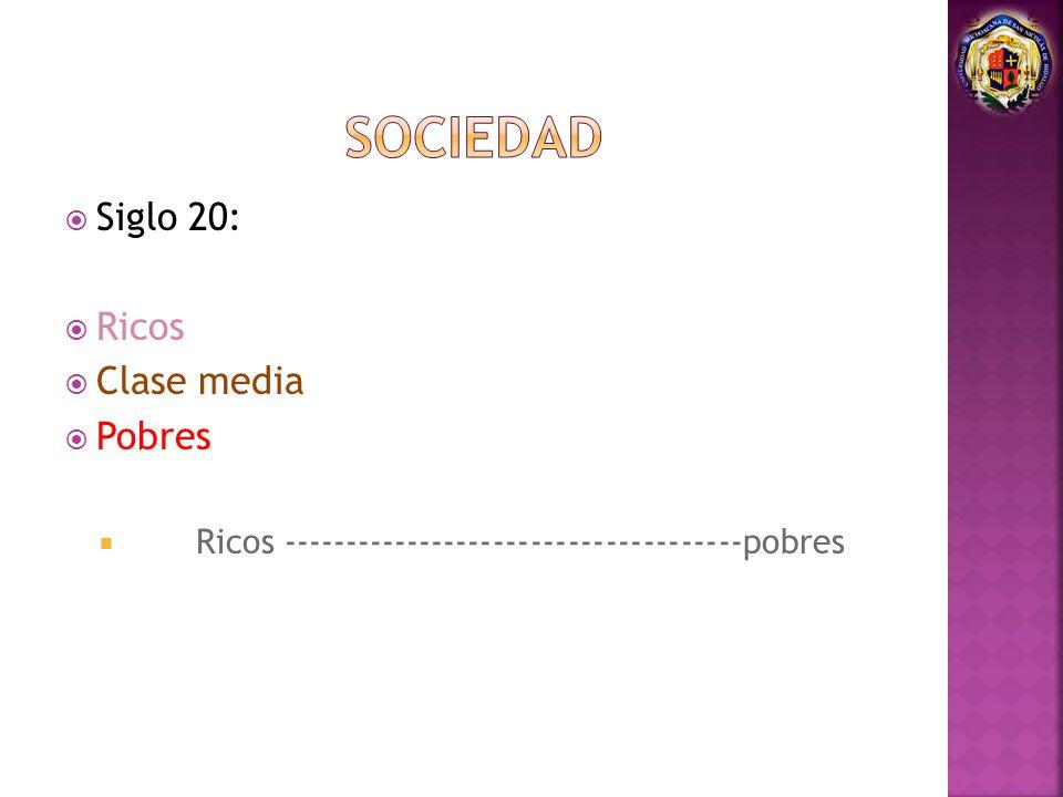 SOCIEDAD Siglo 20: Ricos Clase media Pobres