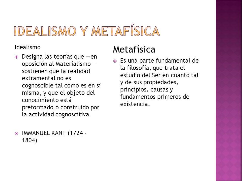 Idealismo y metafísica