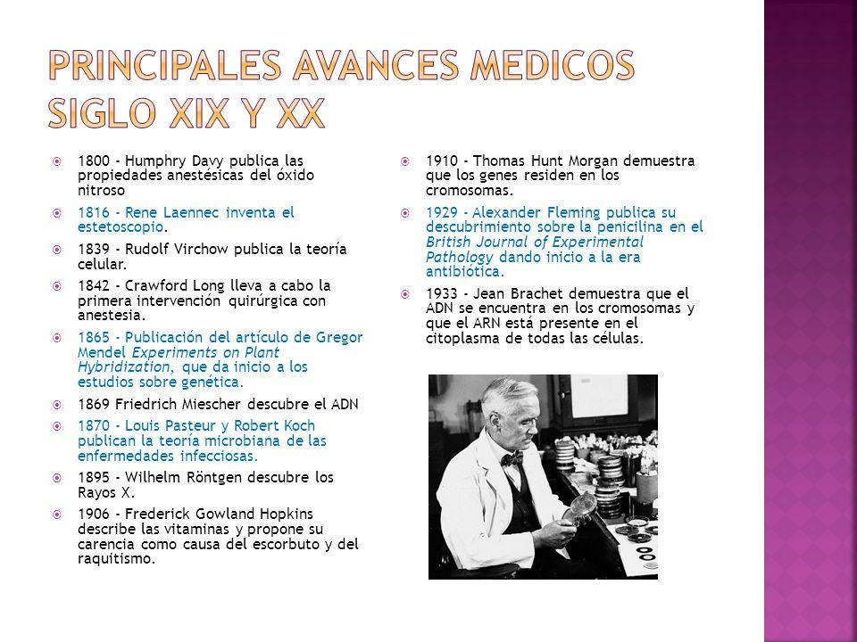 Principales avances medicos siglo xix y xx