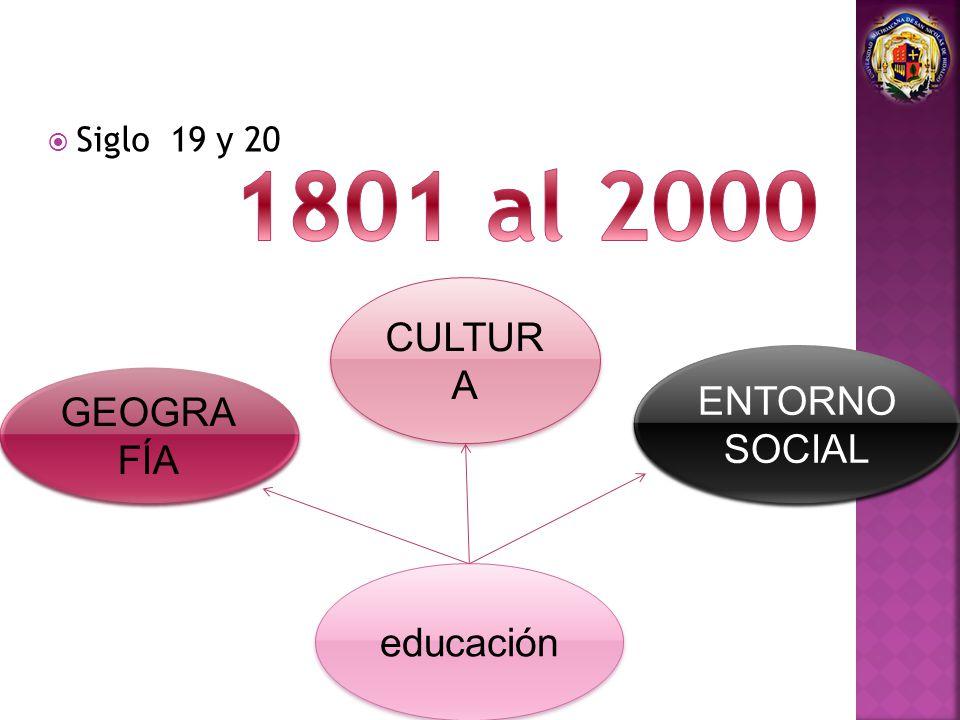 Siglo 19 y 20 1801 al 2000 CULTURA ENTORNO SOCIAL GEOGRAFÍA educación
