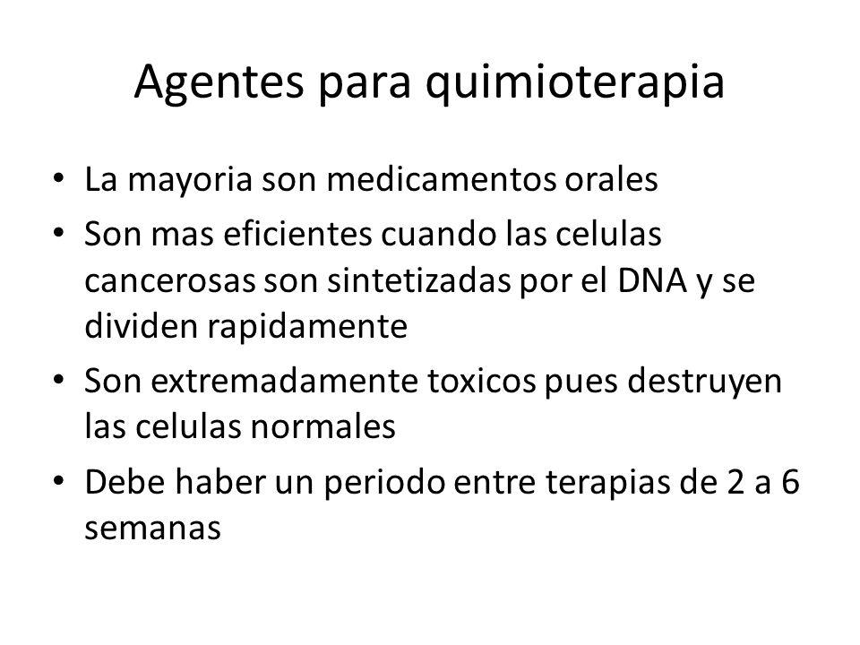 Agentes para quimioterapia