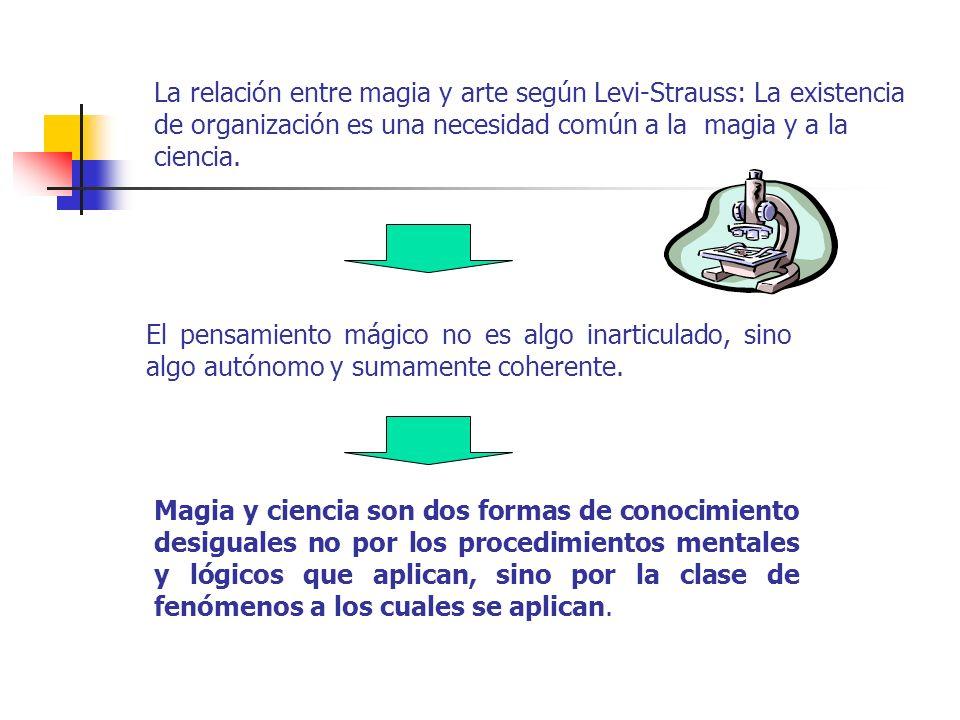 La relación entre magia y arte según Levi-Strauss: La existencia de organización es una necesidad común a la magia y a la ciencia.