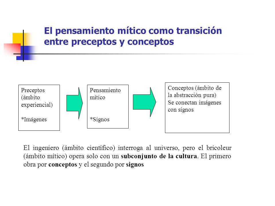 El pensamiento mítico como transición entre preceptos y conceptos