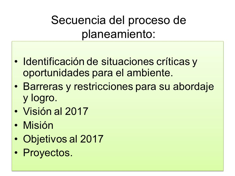 Secuencia del proceso de planeamiento: