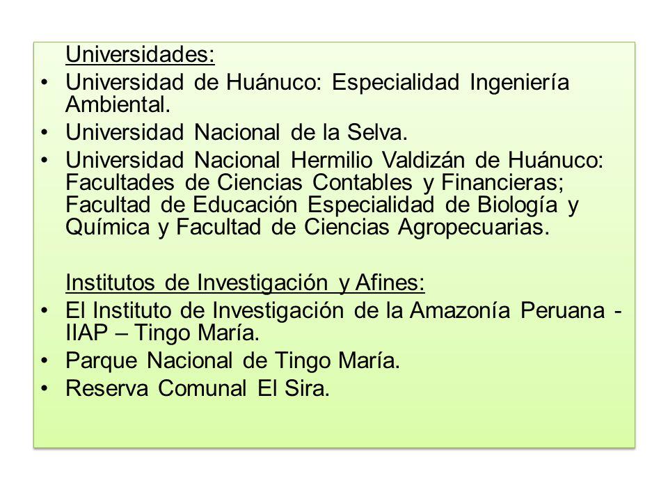 Universidades: Universidad de Huánuco: Especialidad Ingeniería Ambiental. Universidad Nacional de la Selva.