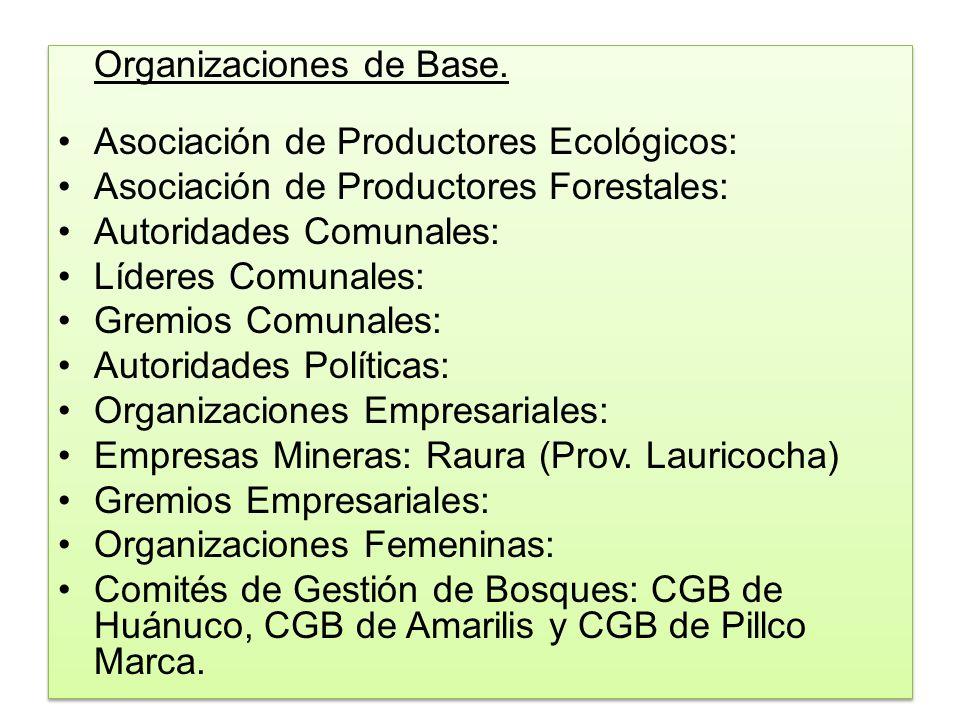 Asociación de Productores Ecológicos: