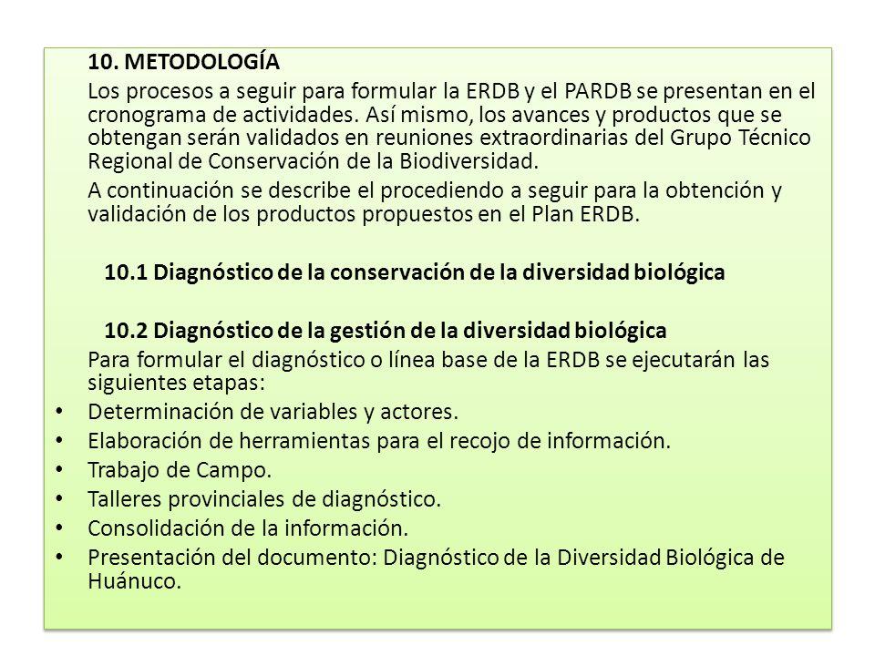 10.1 Diagnóstico de la conservación de la diversidad biológica