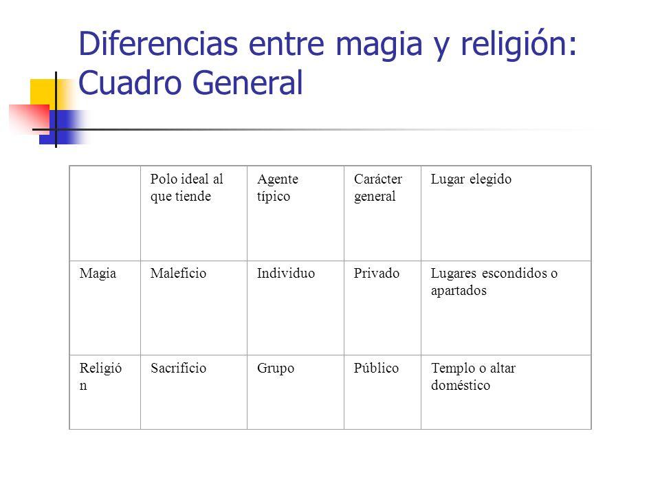 Diferencias entre magia y religión: Cuadro General