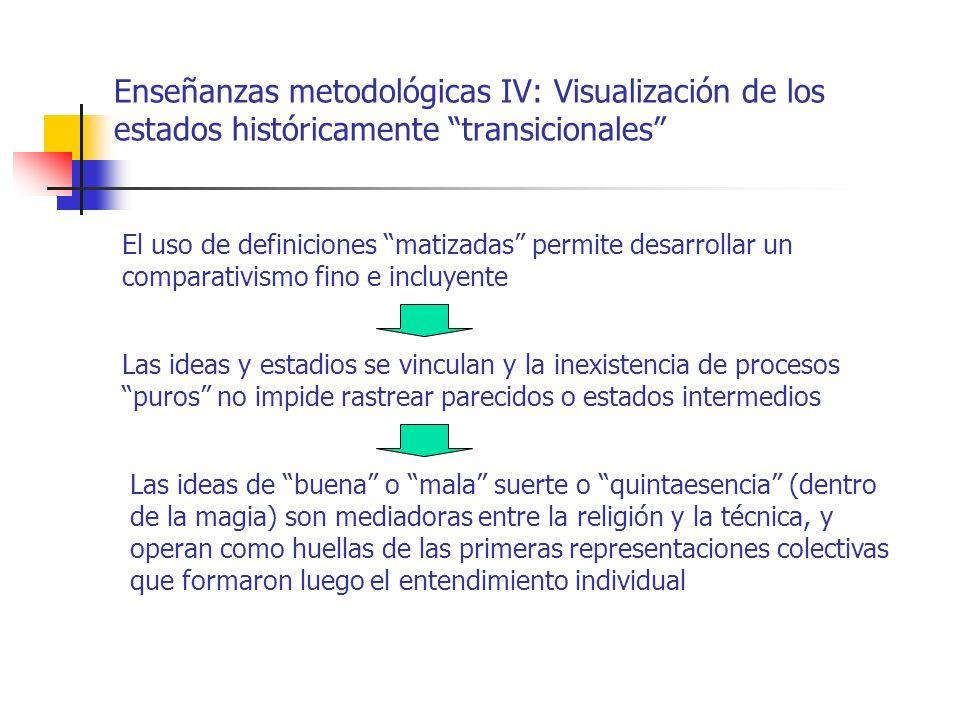 Enseñanzas metodológicas IV: Visualización de los estados históricamente transicionales