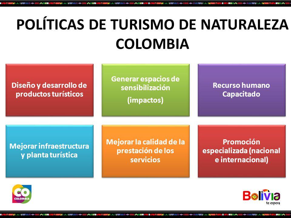 Políticas de turismo de naturaleza Colombia