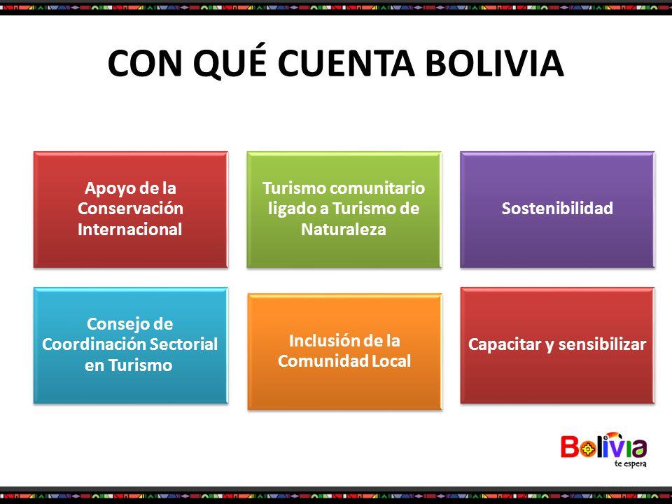CON QUÉ CUENTA BOLIVIA Apoyo de la Conservación Internacional
