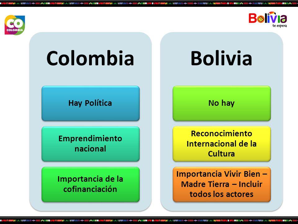 Colombia Bolivia Hay Política Emprendimiento nacional