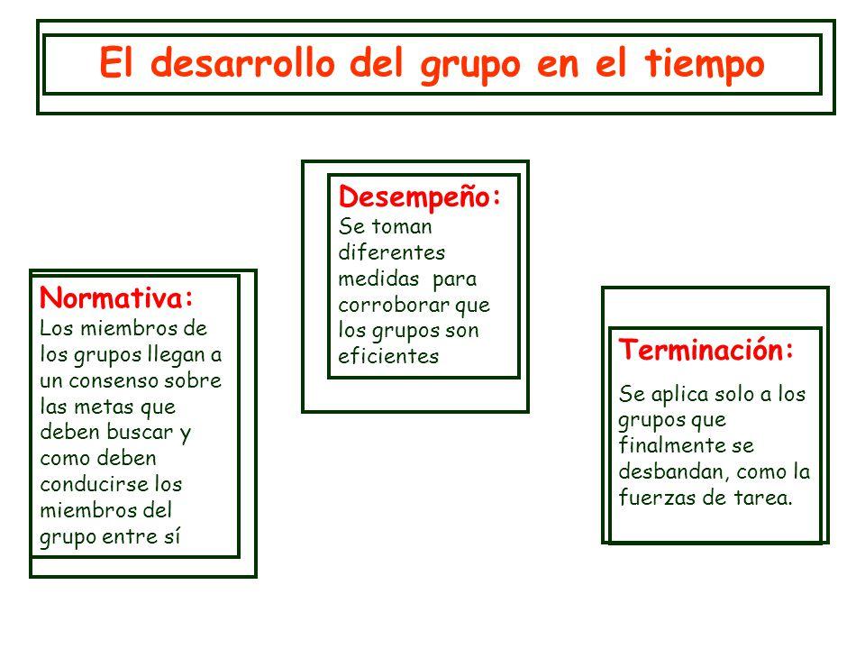 El desarrollo del grupo en el tiempo