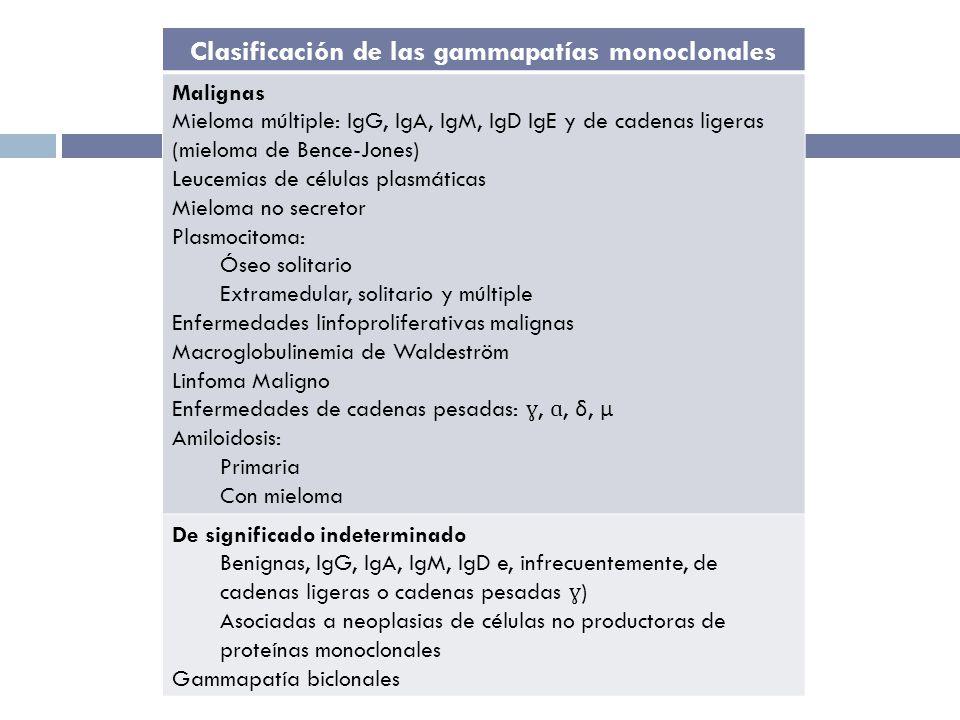 Clasificación de las gammapatías monoclonales