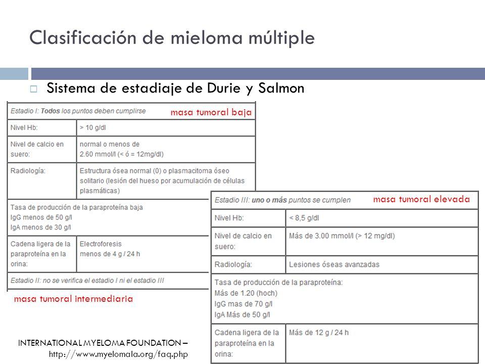 Clasificación de mieloma múltiple