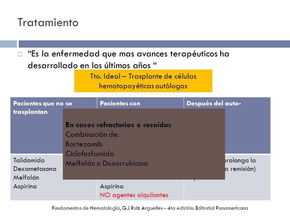 Tto. Ideal – Trasplante de células hematopoyéticas autólogas