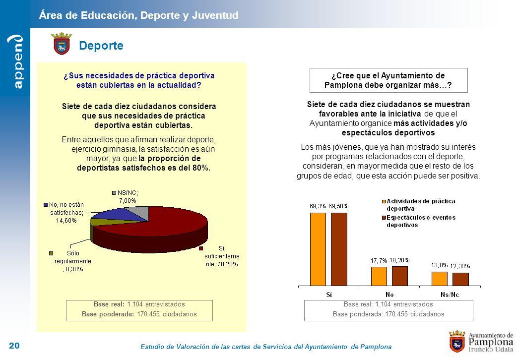 ¿Cree que el Ayuntamiento de Pamplona debe organizar más…