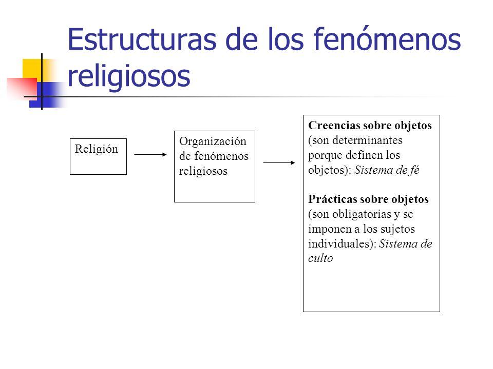 Estructuras de los fenómenos religiosos