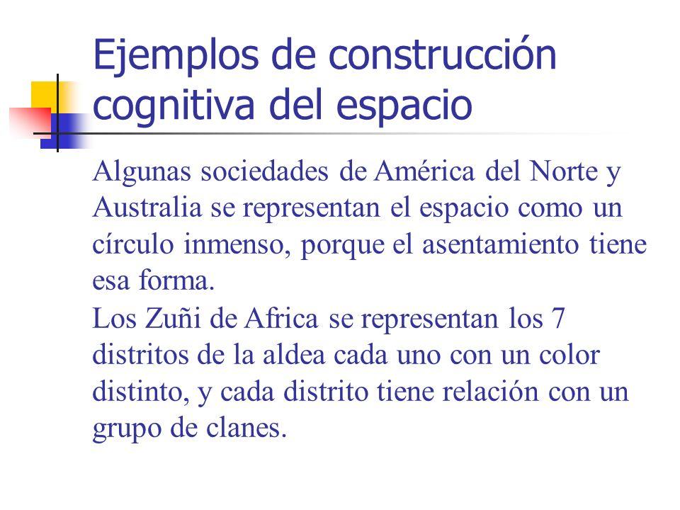 Ejemplos de construcción cognitiva del espacio