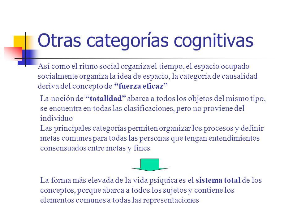 Otras categorías cognitivas