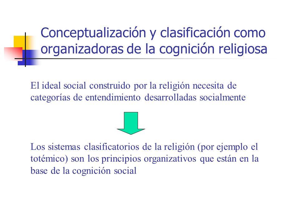 Conceptualización y clasificación como organizadoras de la cognición religiosa