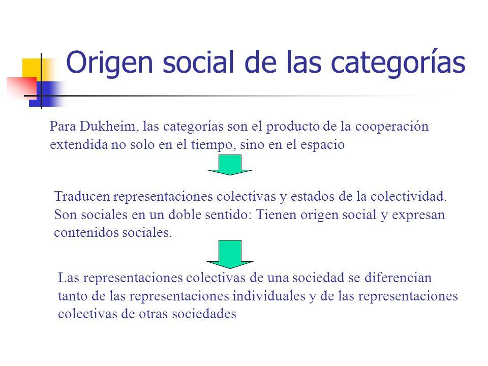 Origen social de las categorías