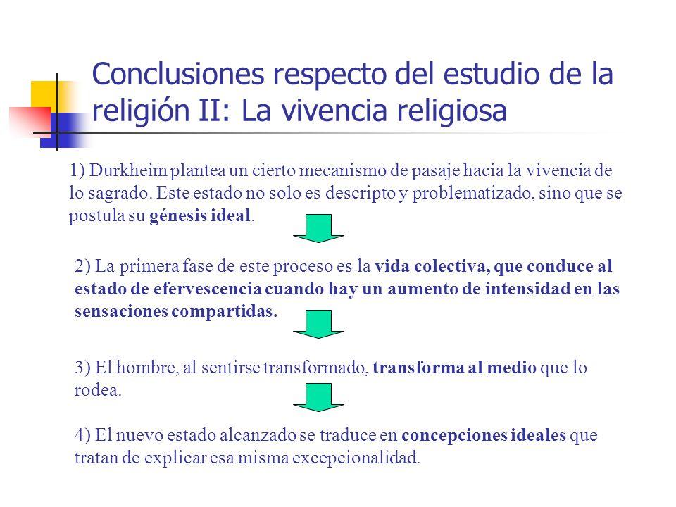 Conclusiones respecto del estudio de la religión II: La vivencia religiosa