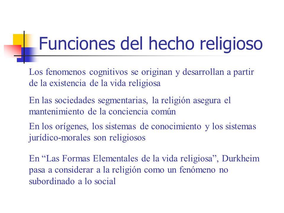 Funciones del hecho religioso