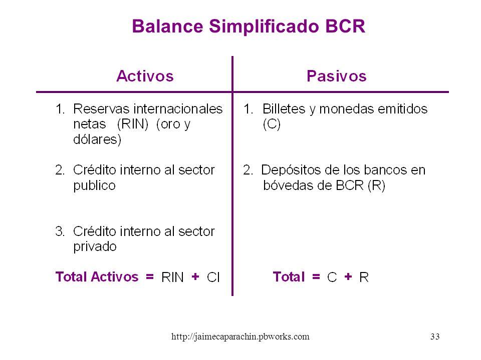 Balance Simplificado BCR