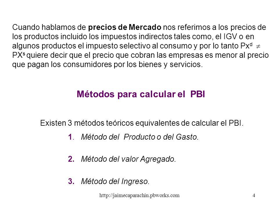 Métodos para calcular el PBI
