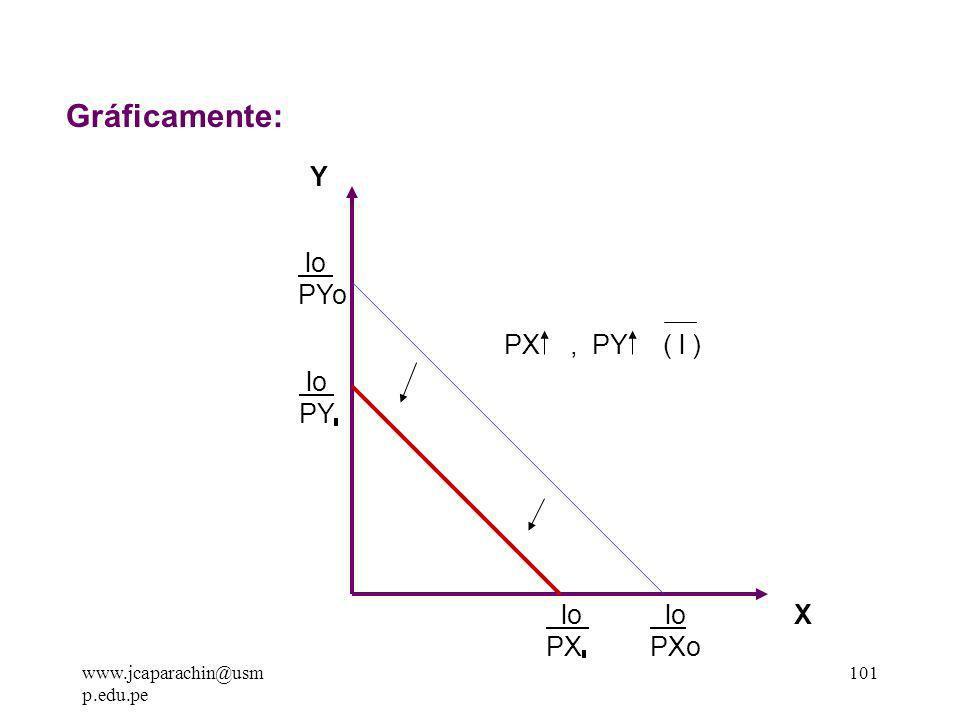 Gráficamente: Y lo PYo PX , PY ( l ) lo PY lo PX lo PXo X