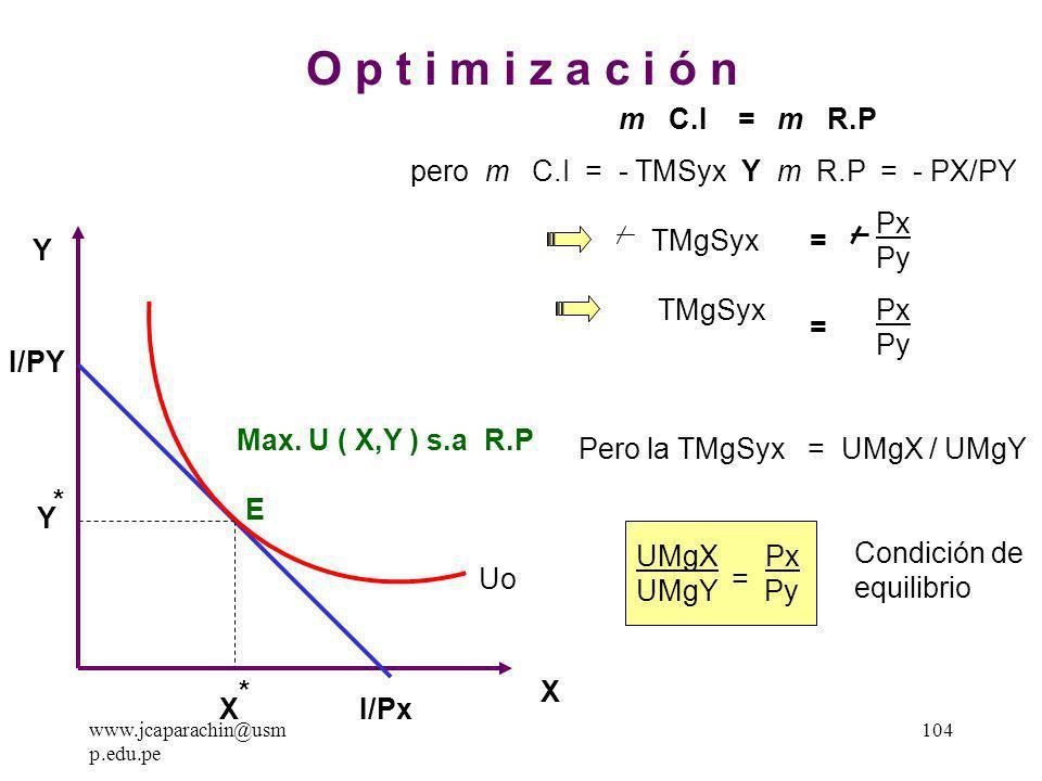 O p t i m i z a c i ó n m C.I = m R.P. pero m C.I = - TMSyx Y m R.P = - PX/PY. Px Py.