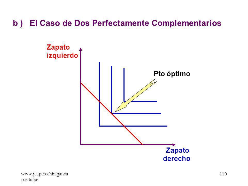 b ) El Caso de Dos Perfectamente Complementarios