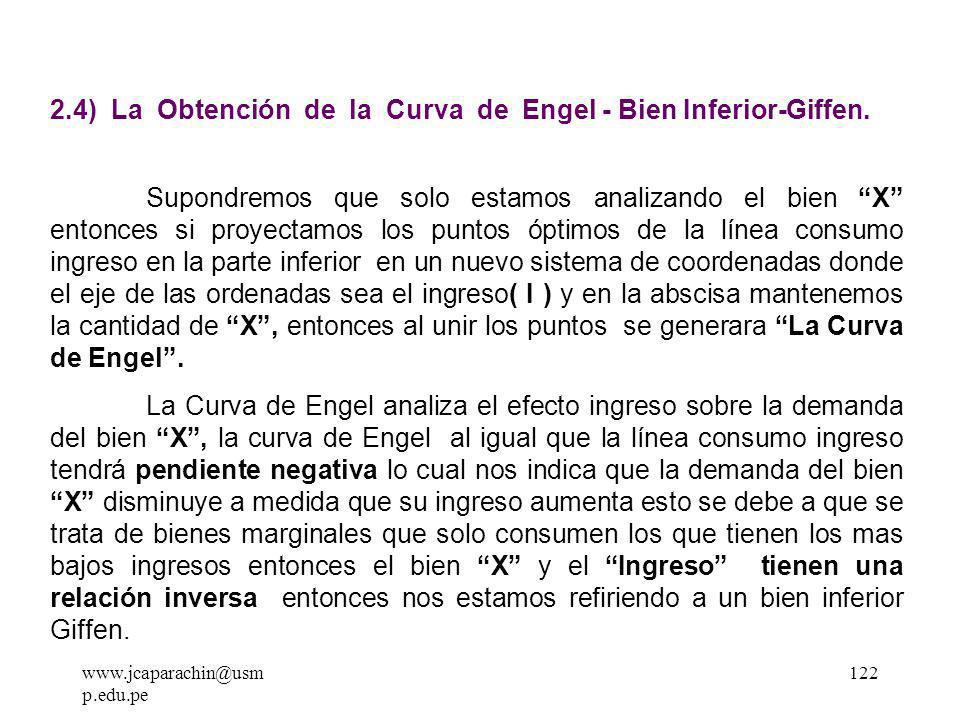 2.4) La Obtención de la Curva de Engel - Bien Inferior-Giffen.