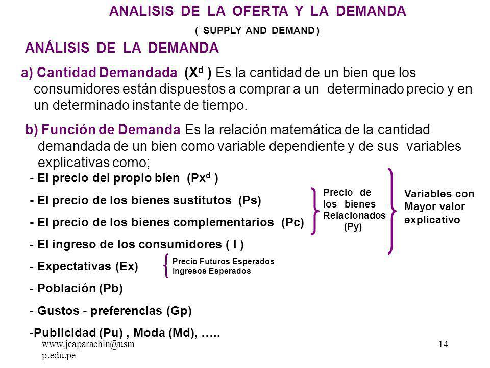 ANALISIS DE LA OFERTA Y LA DEMANDA