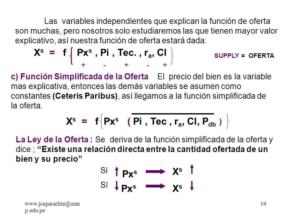 Xs = f Pxs ( Pi , Tec , ra, Cl, Pdb )