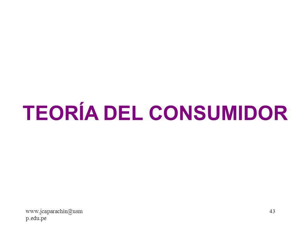 TEORÍA DEL CONSUMIDOR www.jcaparachin@usmp.edu.pe