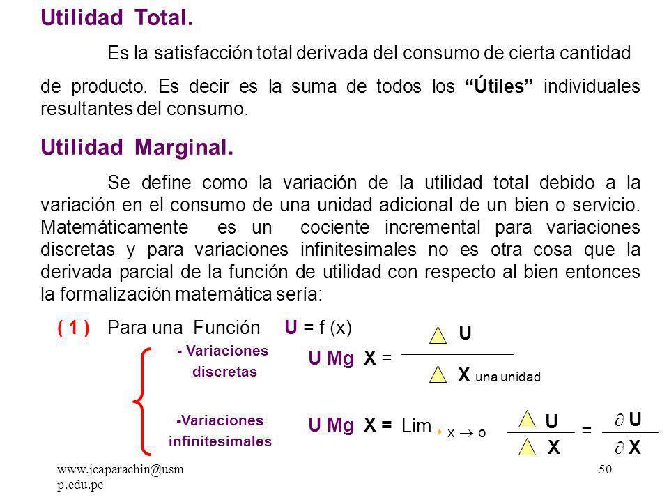 Para una Función U = f (x)