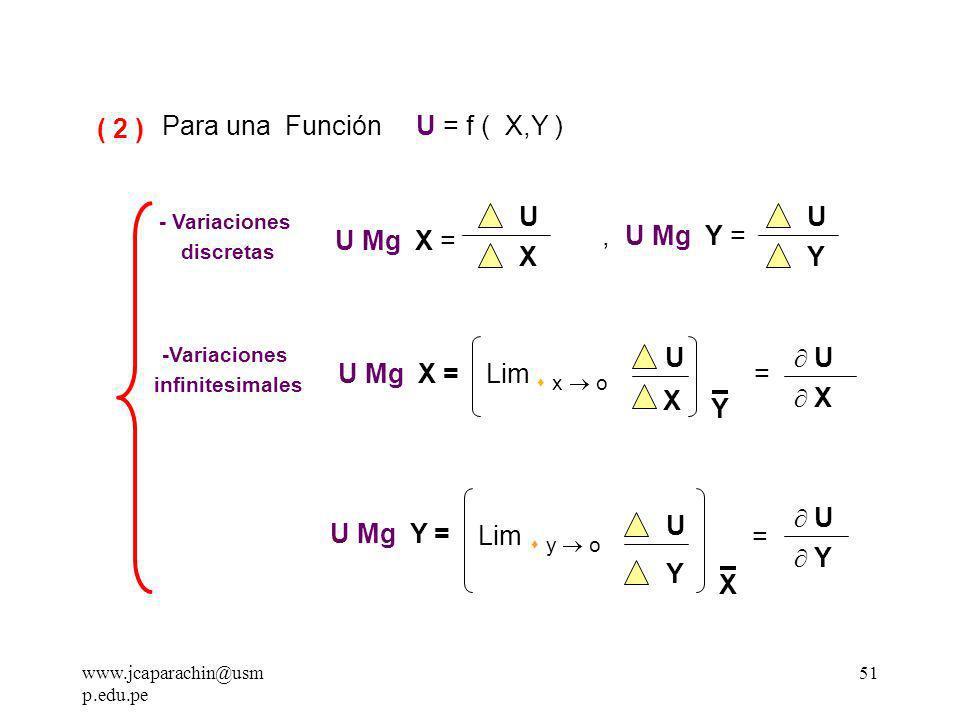 Para una Función U = f ( X,Y )