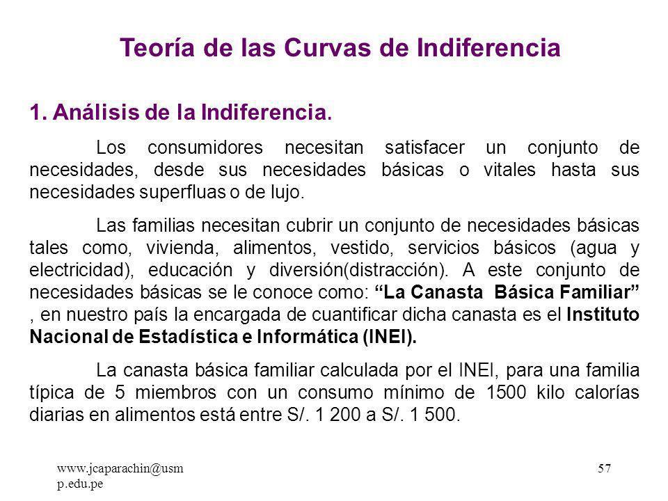 Teoría de las Curvas de Indiferencia