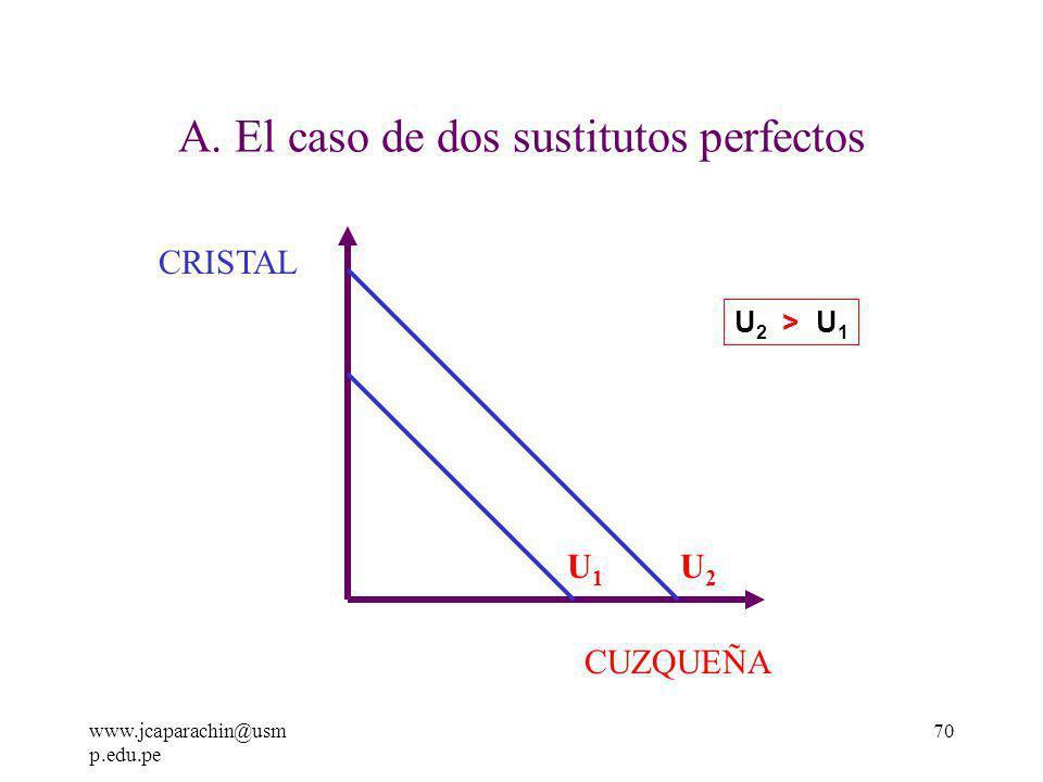 A. El caso de dos sustitutos perfectos
