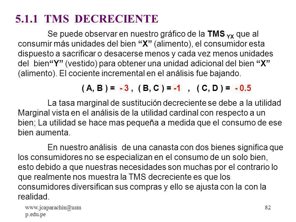 5.1.1 TMS DECRECIENTE