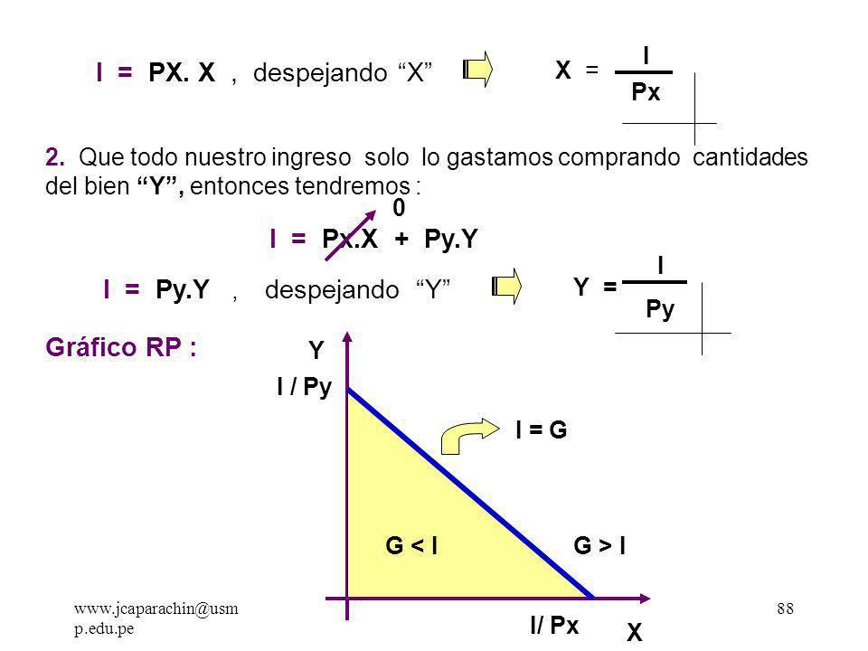 I = PX. X , despejando X I = Px.X + Py.Y I = Py.Y , despejando Y
