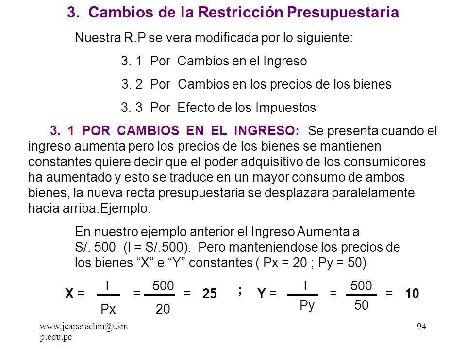 3. Cambios de la Restricción Presupuestaria