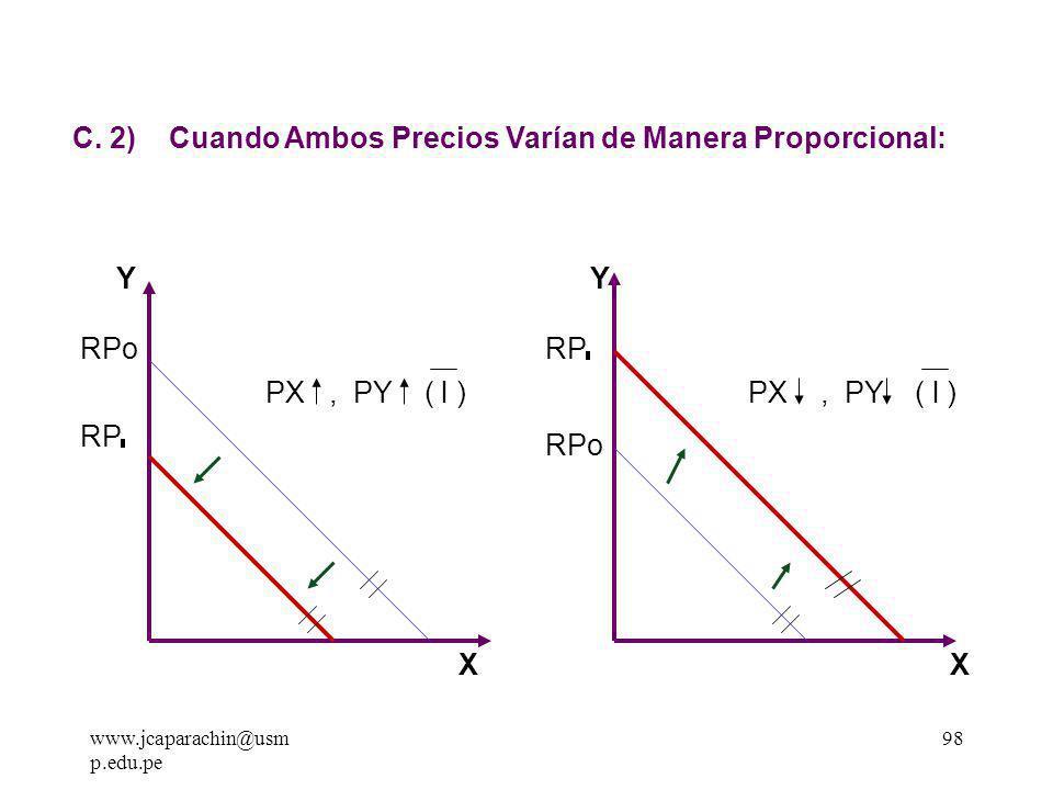 C. 2) Cuando Ambos Precios Varían de Manera Proporcional: