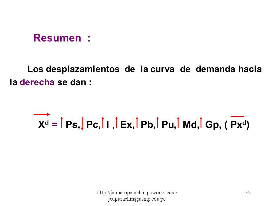 Resumen : Xd = Ps, Pc, I , Ex, Pb, Pu, Md, Gp, ( Pxd)